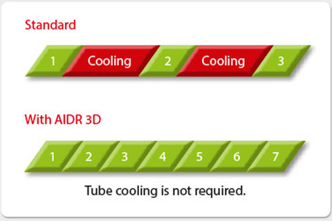 Tube cooling